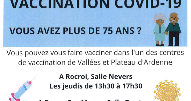 Vaccination Covid-19